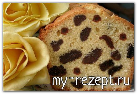 Рецепты кексов